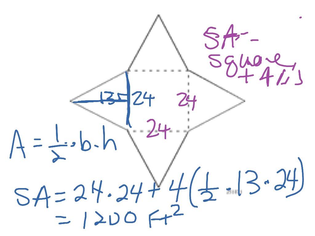Square Pyramid Surface Area