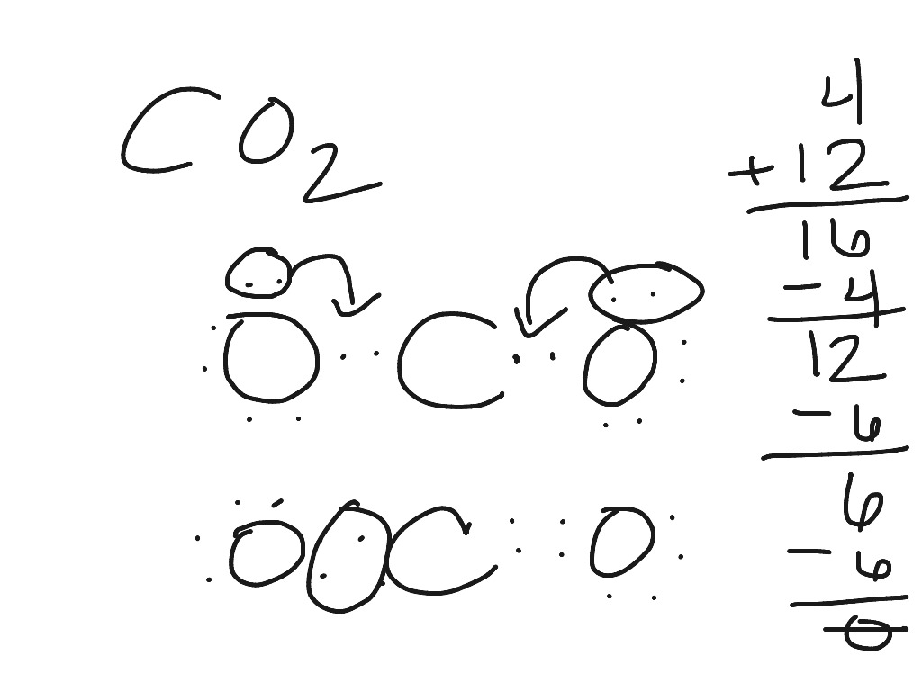 Lewis Dot Structure Co2