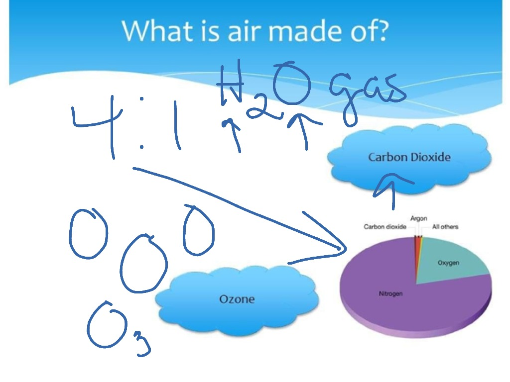 What Are The Physical Properties Of Air