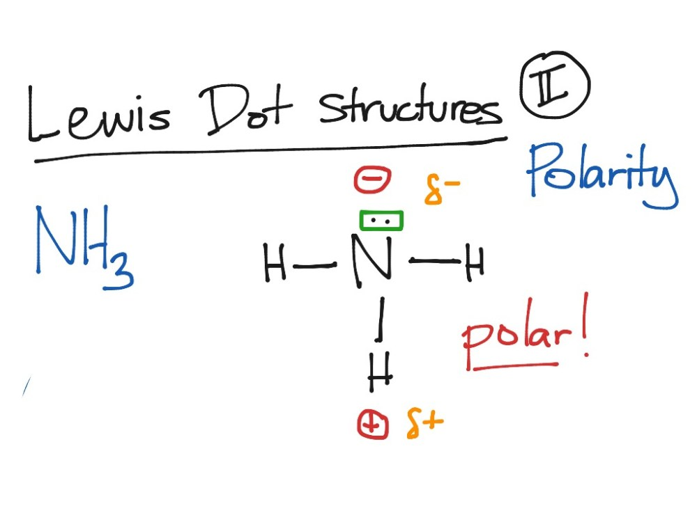medium resolution of showme lewis electron dot structure for calcium chloride lewis diagram hobr