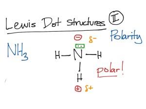 ShowMe  Lewis electron dot structure CaO