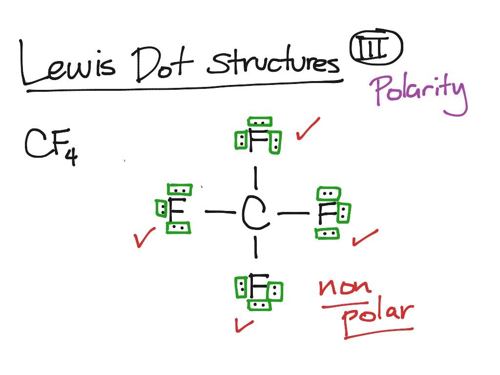 Dot Diagram For Calcium Fluoride