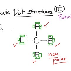 What Is A Dot Diagram In Chemistry 2001 Ford F150 Starter Wiring Lewis Structures Part 3 Science