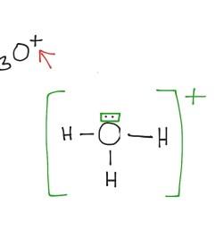 lewis dot diagram wallpaper illustration of wiring diagram no2 lewis structure lewis dot structure of rhodium [ 1024 x 768 Pixel ]