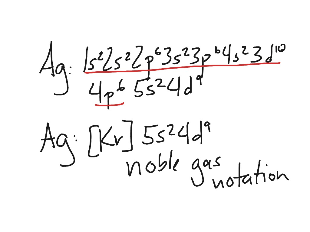 Noble Gas Notation For Electron Configurations