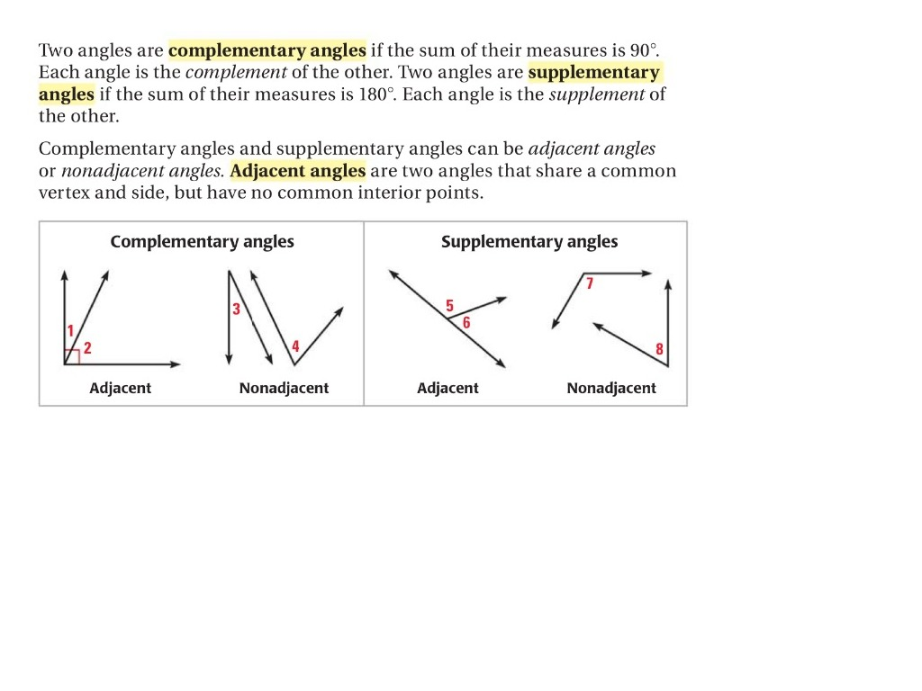 Complement Of An Angle