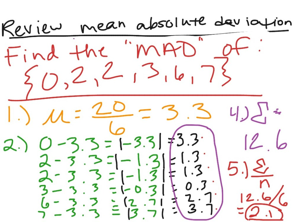 medium resolution of Mean Absolute Deviation Practice Worksheet   Printable Worksheets and  Activities for Teachers