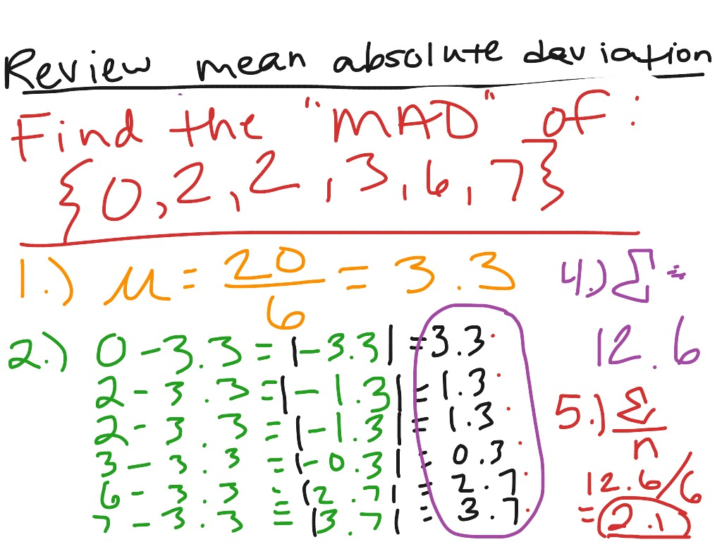 hight resolution of Mean Absolute Deviation Practice Worksheet   Printable Worksheets and  Activities for Teachers