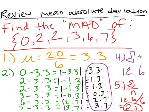 small resolution of Mean Absolute Deviation Practice Worksheet   Printable Worksheets and  Activities for Teachers