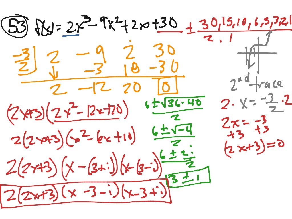 Linear Factorization Of Polynomials