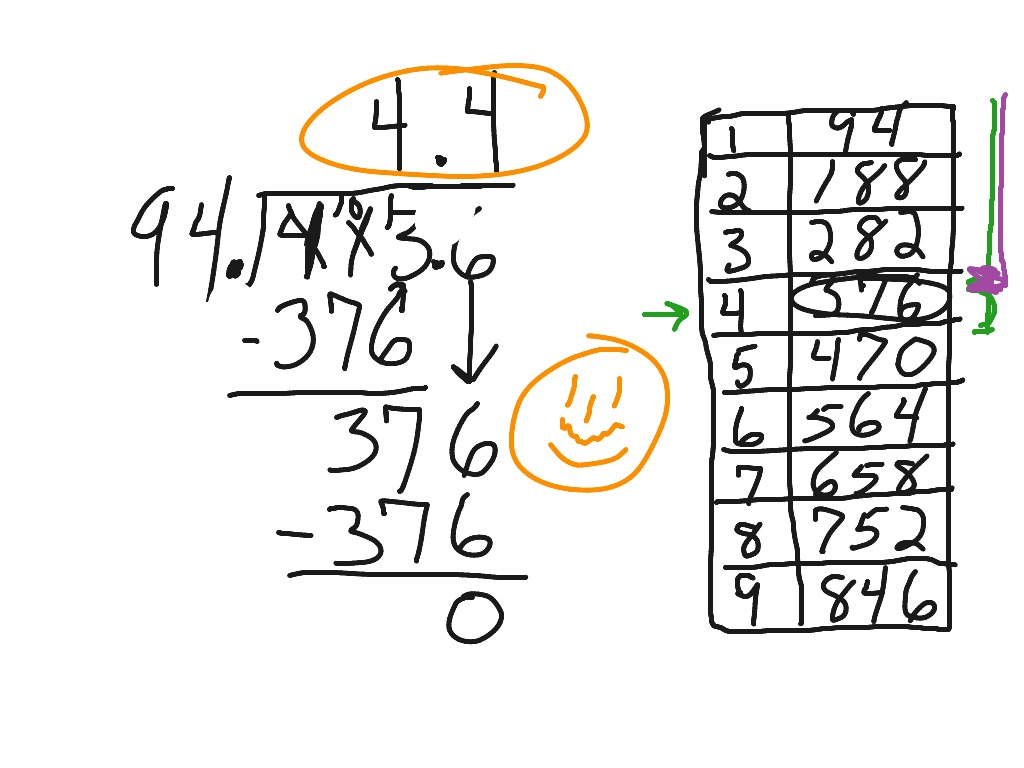 Long Division W A Two Digit Divisor And Decimals