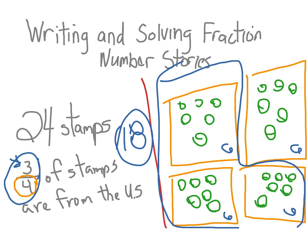 Fractions Segments And Number Stories 8 8