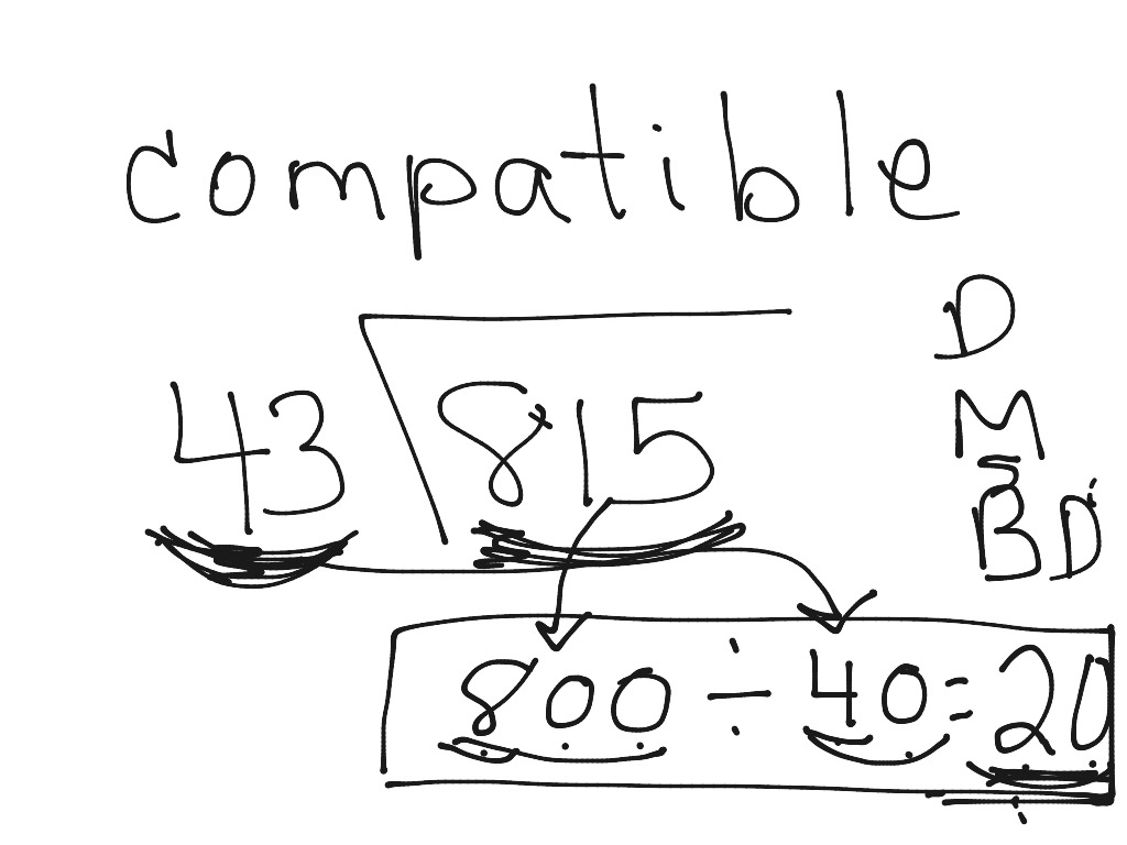 Using Compatible Numbers To Estimate Quotients