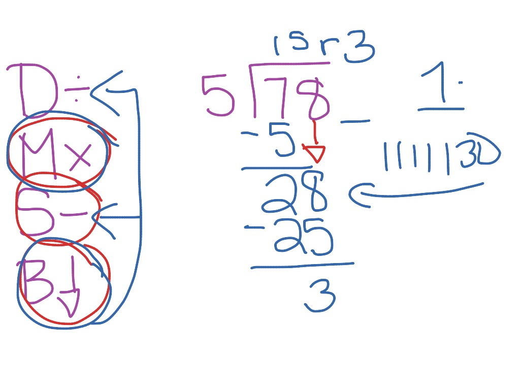 Long Division Worksheet For 4th Grade