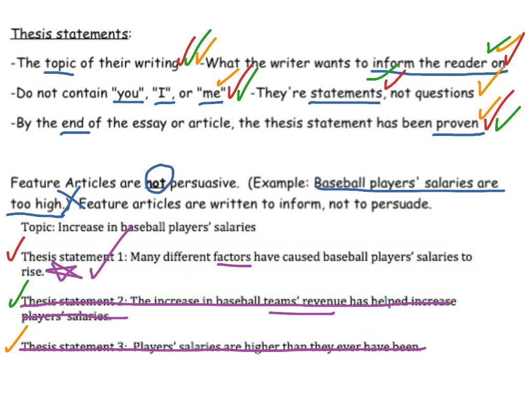 Feature Articles Thesis Statement