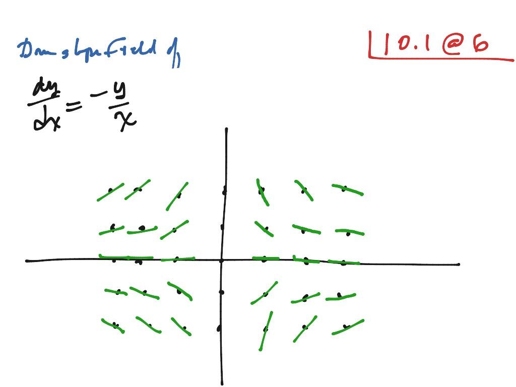Calc Exer 10 1 6