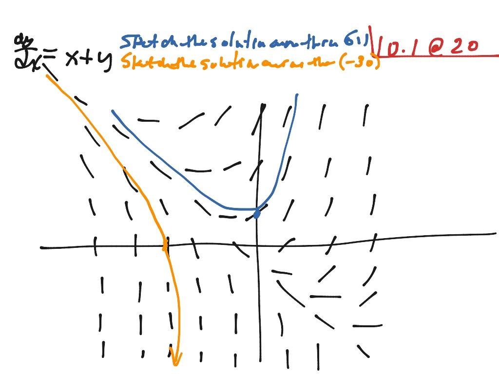 Calc Exer 10 1 20