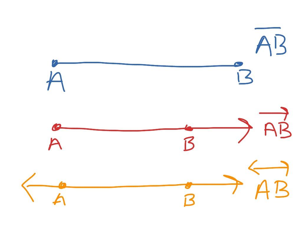 Lines Rays Line Segments
