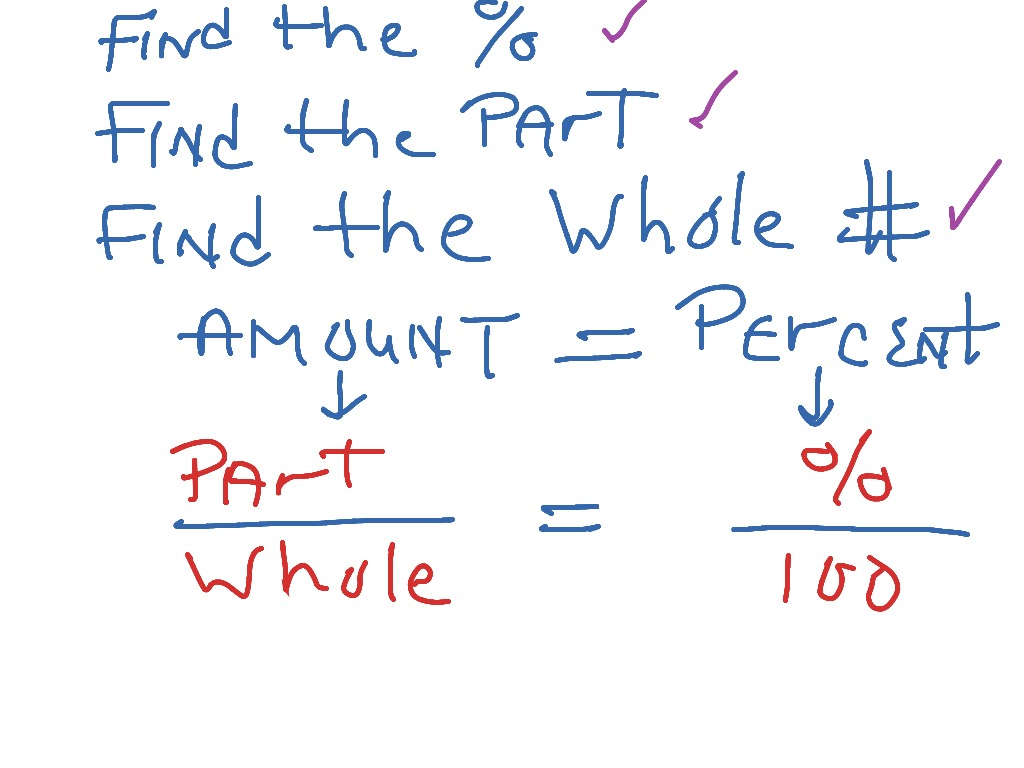 hight resolution of Topic - Percent Proportion   ShowMe Online Learning