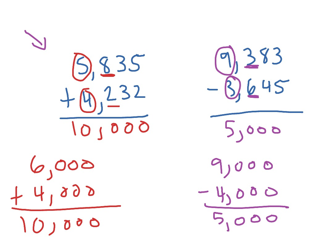 Estim T G Sums Nd D Ferences Of Gre Ter Numbers M Th 3rd