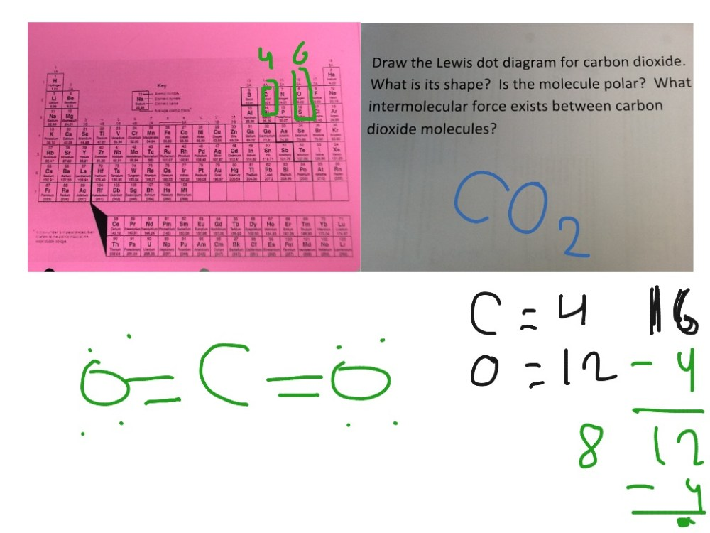 medium resolution of co electron dot diagram