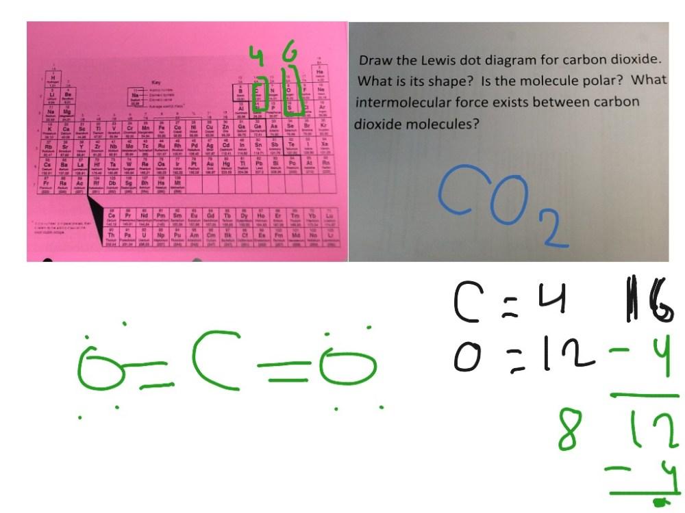 medium resolution of electron dot diagram for co