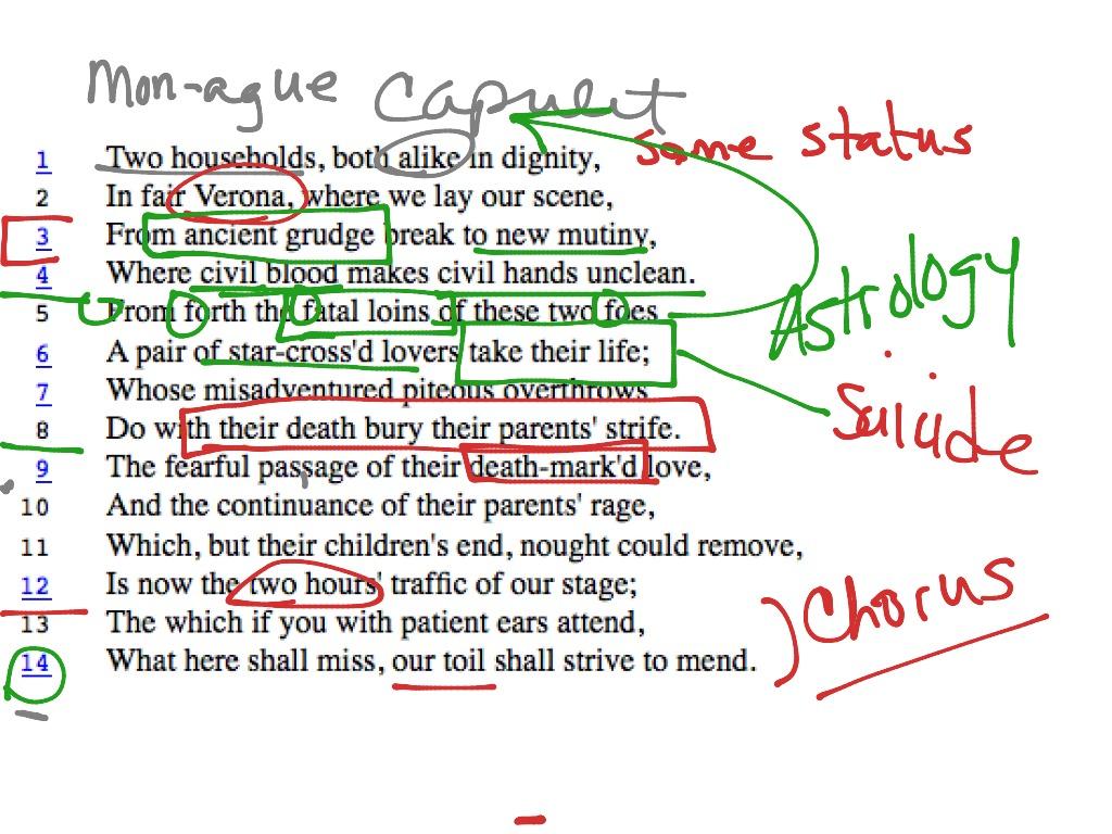 Worksheet Romeo And Juliet Prologue Worksheet Worksheet