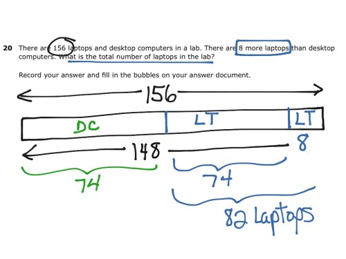 small resolution of strip diagram solves system of equations math algebra systems of equations high school showme