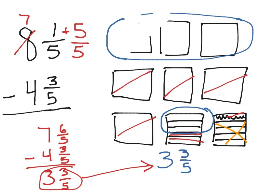 medium resolution of Subtract Mixed Numbers with Like Denominators requiring borrowing   Math