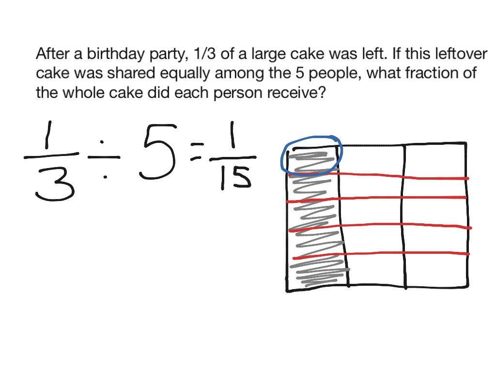 Dividing Unit Fractions By Whole Numbers With Visual