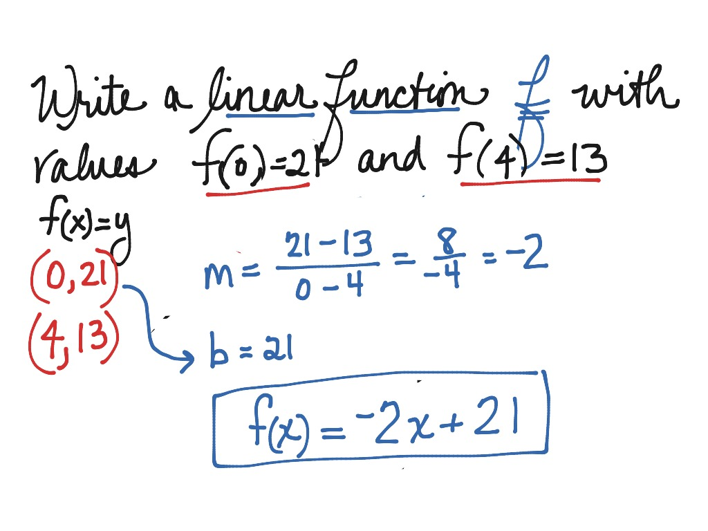 Algebra 1 4 1 Write Linear Equations In Slope Intercept