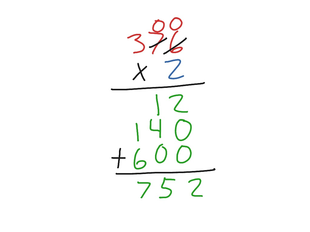 Topic 4 Multiplication Using Partial Product