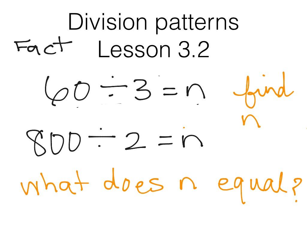 Division Patterns Zero Shortcut