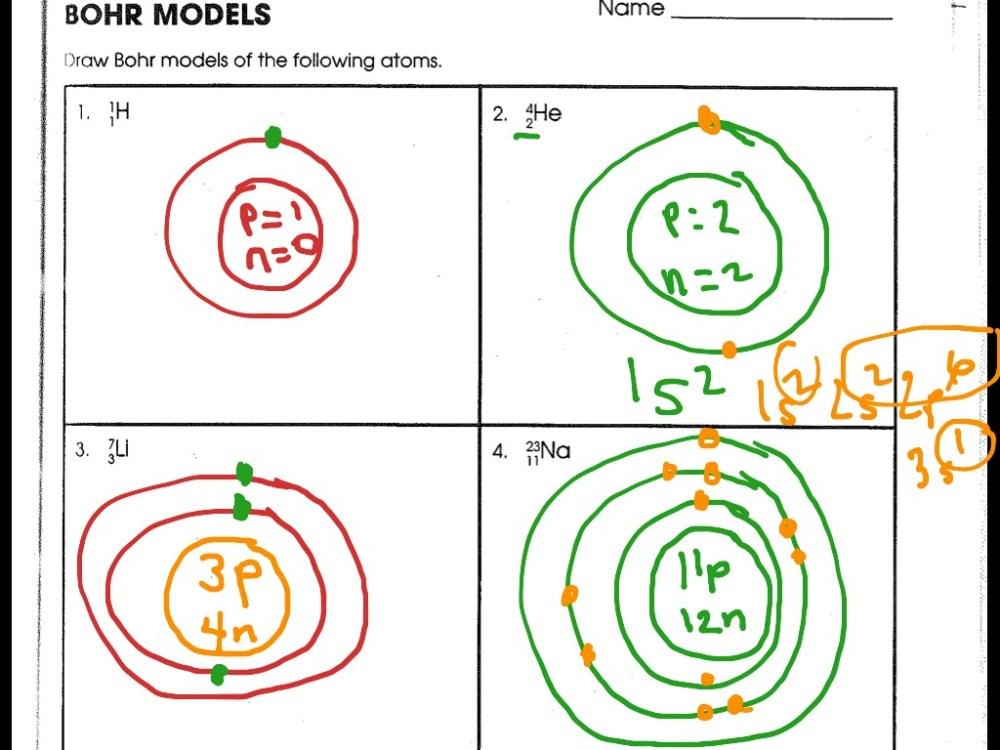 medium resolution of showme bohr model nh3most viewed thumbnail