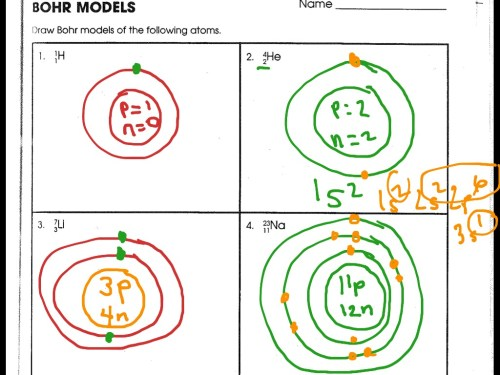small resolution of showme bohr model nh3most viewed thumbnail