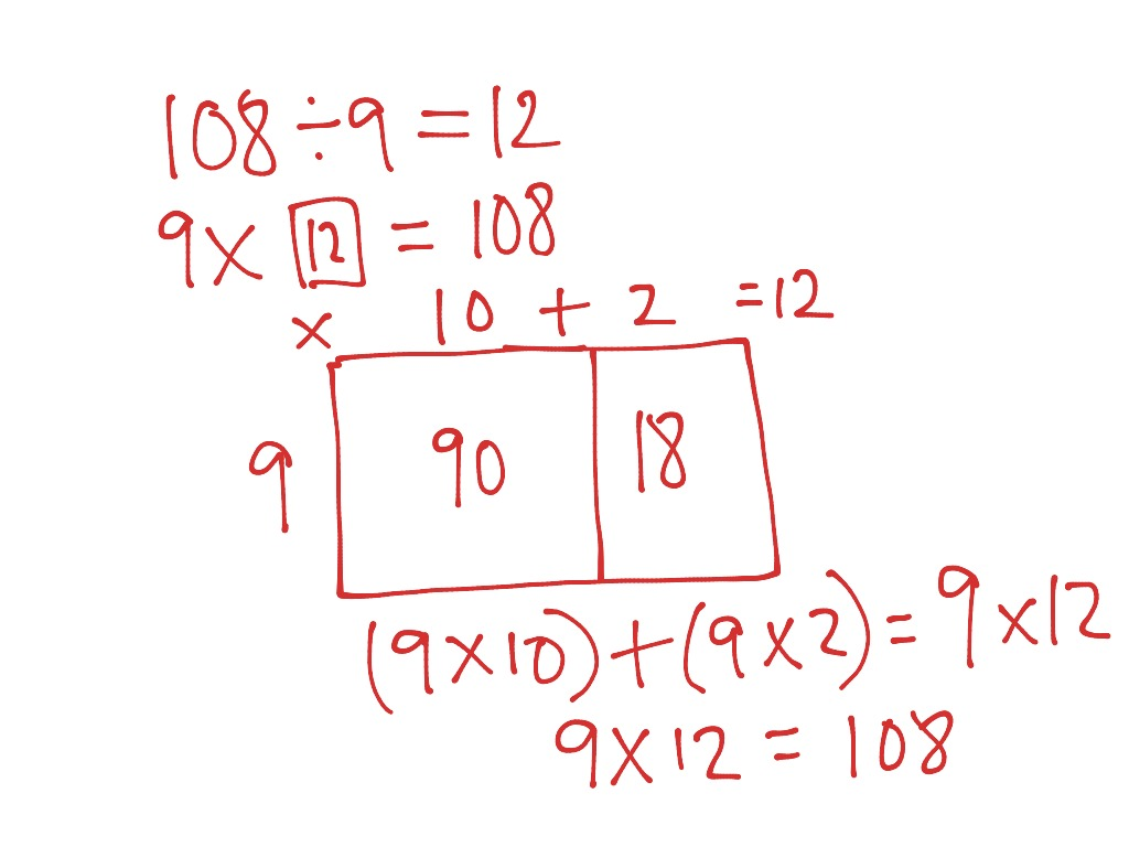 Solving Division Using Area Model