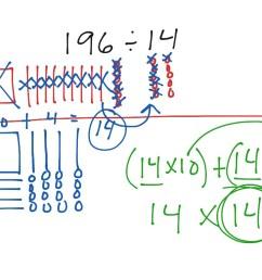 Division with 2-Digit Divisors   Math [ 768 x 1024 Pixel ]