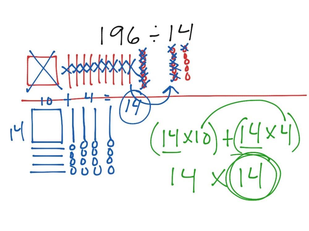 medium resolution of Division with 2-Digit Divisors   Math