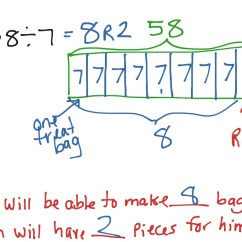 How To Draw A Diagram For Math Sheep Brain Dissection Dividing With Remainders Using Tape Lesson 14