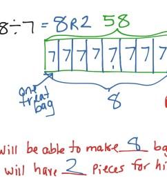 dividing with remainders using a tape diagram lesson 14 math tape diagram decimal division decimal tape diagram [ 1024 x 768 Pixel ]