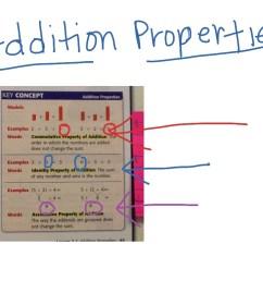 Addition properties   Math [ 768 x 1024 Pixel ]
