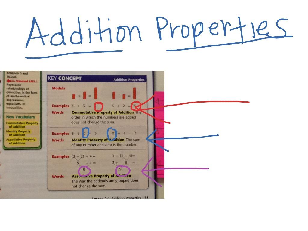 hight resolution of Addition properties   Math
