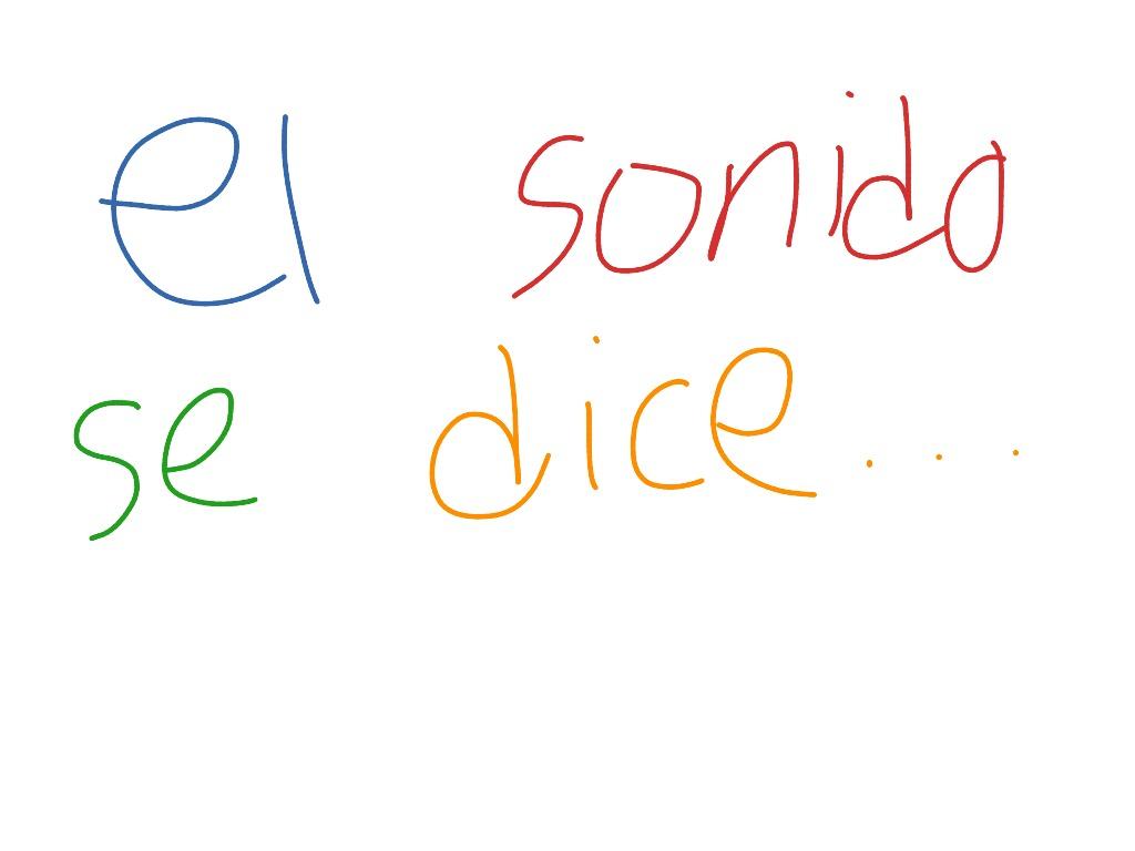 Spanish Alphabet Sounds