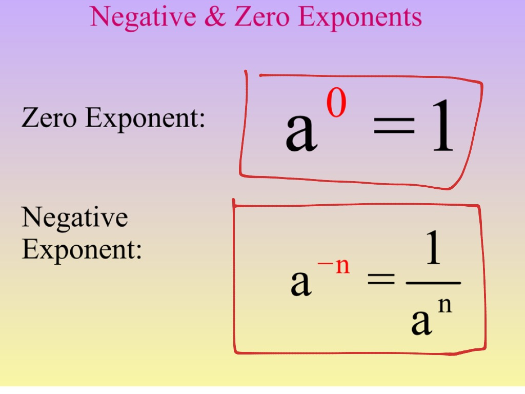 Negative And Zero Exponent Rules