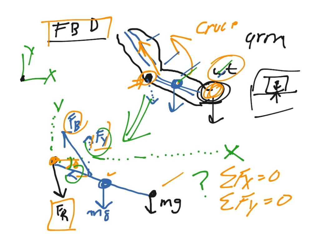 medium resolution of line body diagram