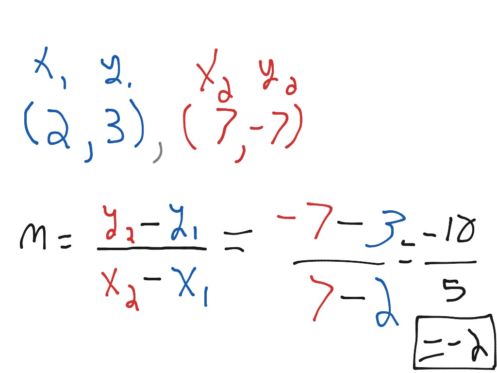 Slope Understanding And Using The Formula
