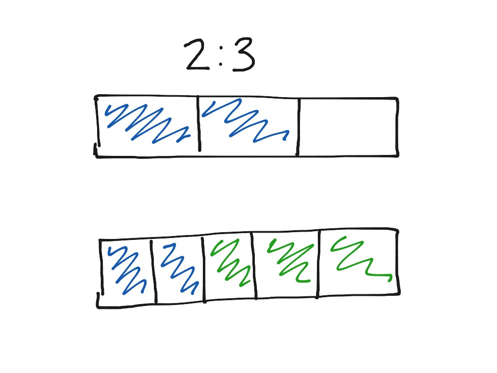 hight resolution of tape diagram intro math middle school math ratios showme