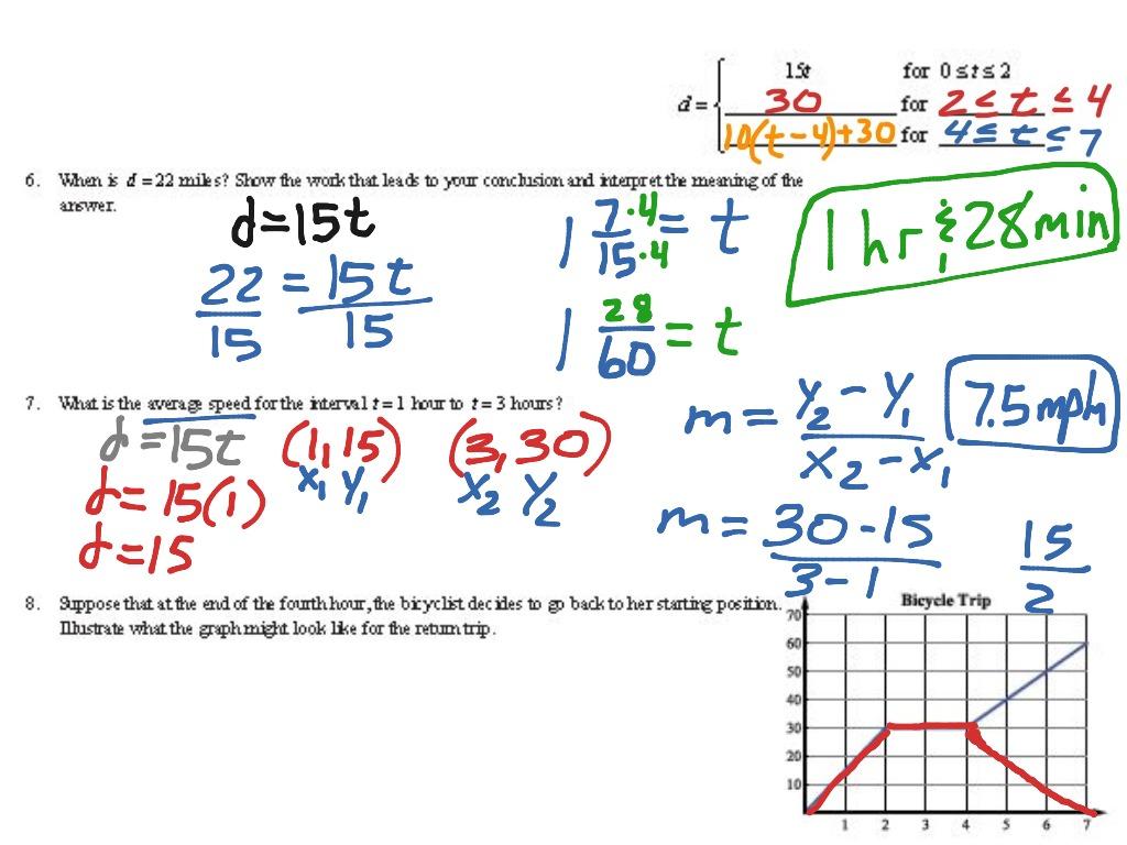 Gina Wilson All Things Algebra Functions My