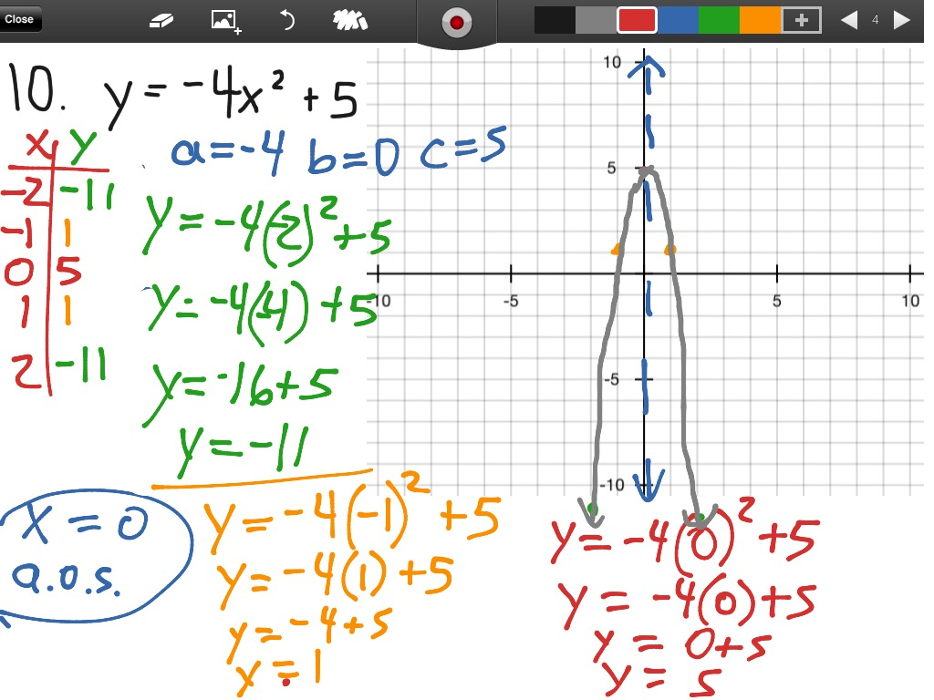 10 Graphing Quadratic Equations Ws P66 5