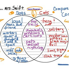 diagram for essay [ 1024 x 768 Pixel ]